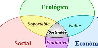 Dirección de Agroindustrias contribuye al Cumplimiento de los Objetivos de Desarrollo Sostenible 2015  2030 ODS