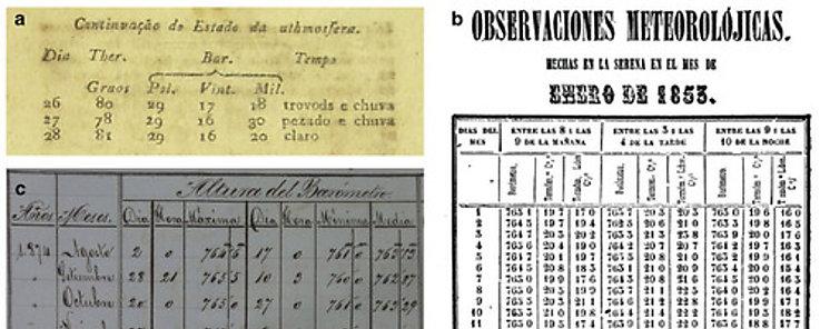 Recuperan datos meteorológicos de los siglos XVIII y XIX en América Latina